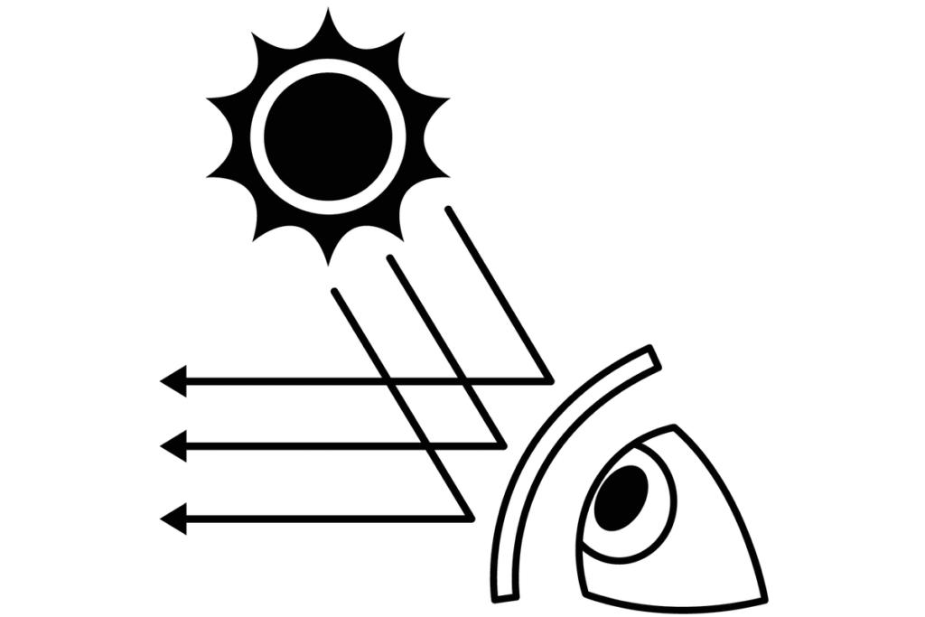 Kontaktiniai lęšiai ir akiniai nuo saulės